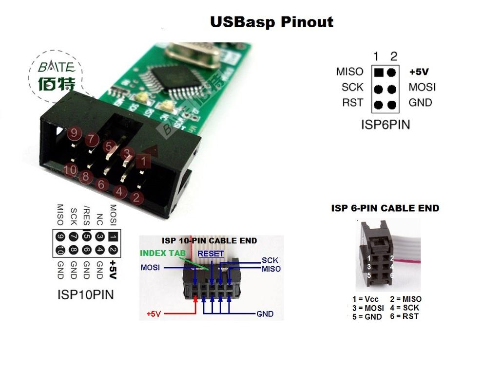 USBasp_PinoutVisual.jpg