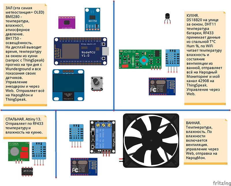 iot-8266-starter_bb.jpg.65d7b46111bee161063963844f0454d8.jpg